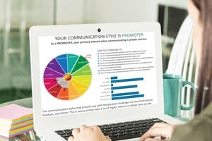 Communication Styles Assessment Results